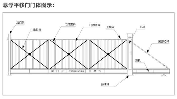 悬浮门门体图示