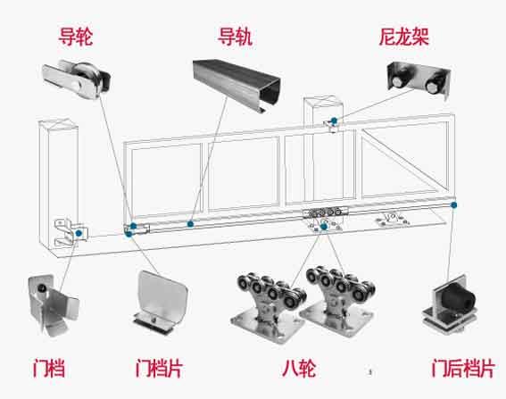 悬浮门配件系统装配图