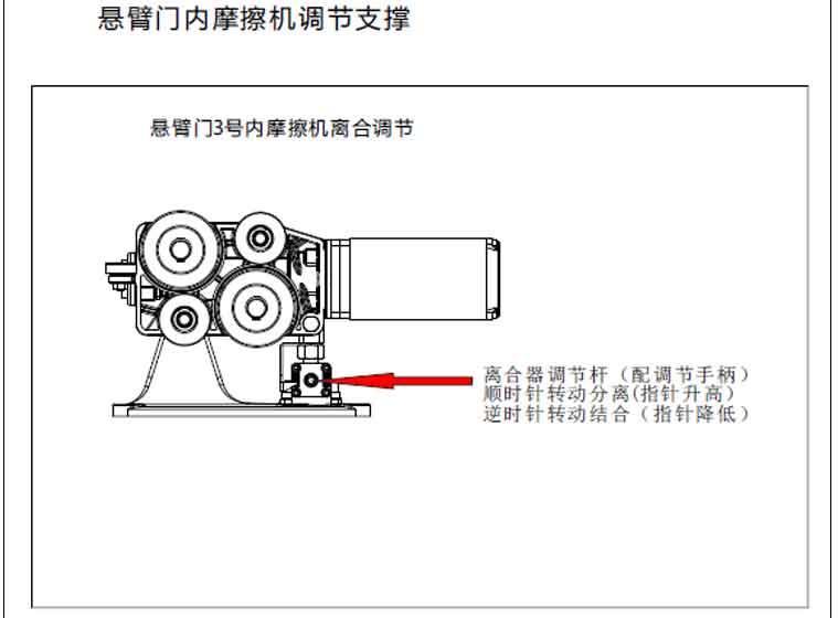 悬浮门内摩擦机调节支撑