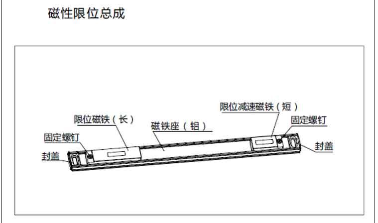 悬浮门磁性限位与限位安装
