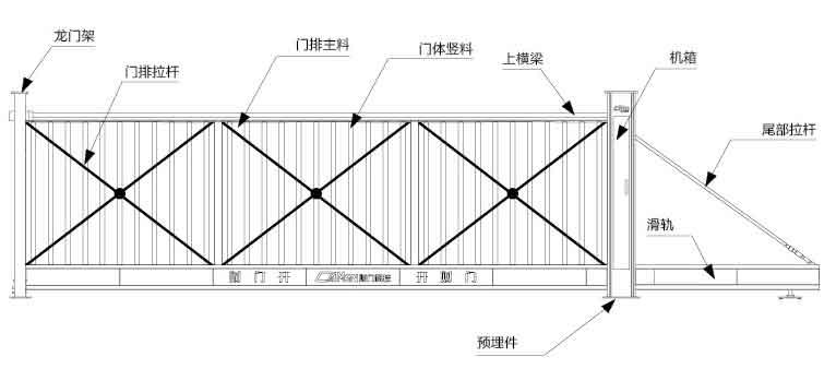 悬浮门结构图