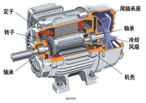 悬浮门低碳节能电机内部结构图