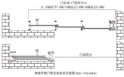 电动无轨悬浮门安装安装分解图1