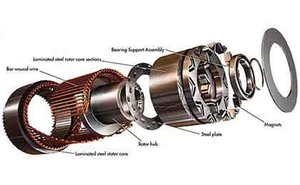 无轨悬浮门内置电机图